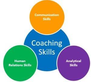 Effective Coaching Skills