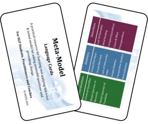 Meta Model Cards