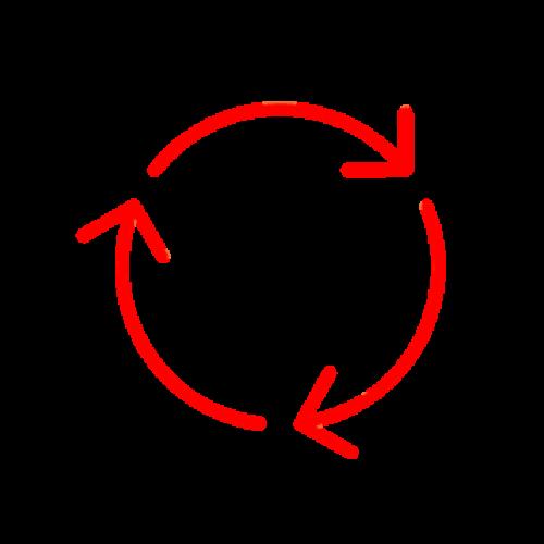 The PROGRESS™ Coaching Model